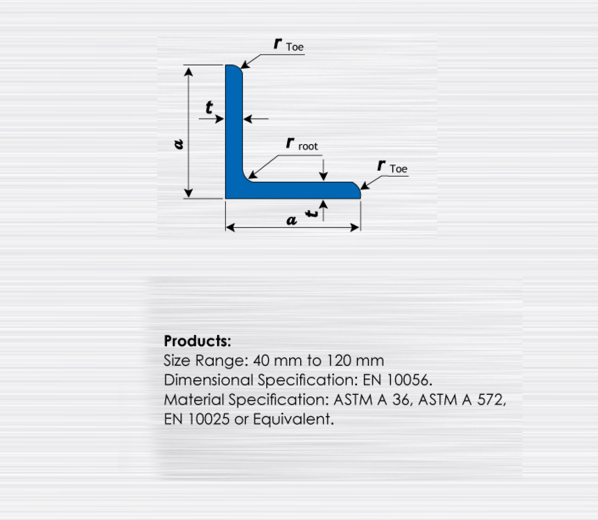Astm Equivalent Material Chart